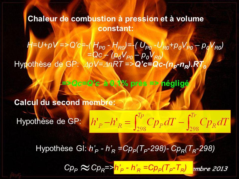 Chaleur de combustion à pression et à volume constant: