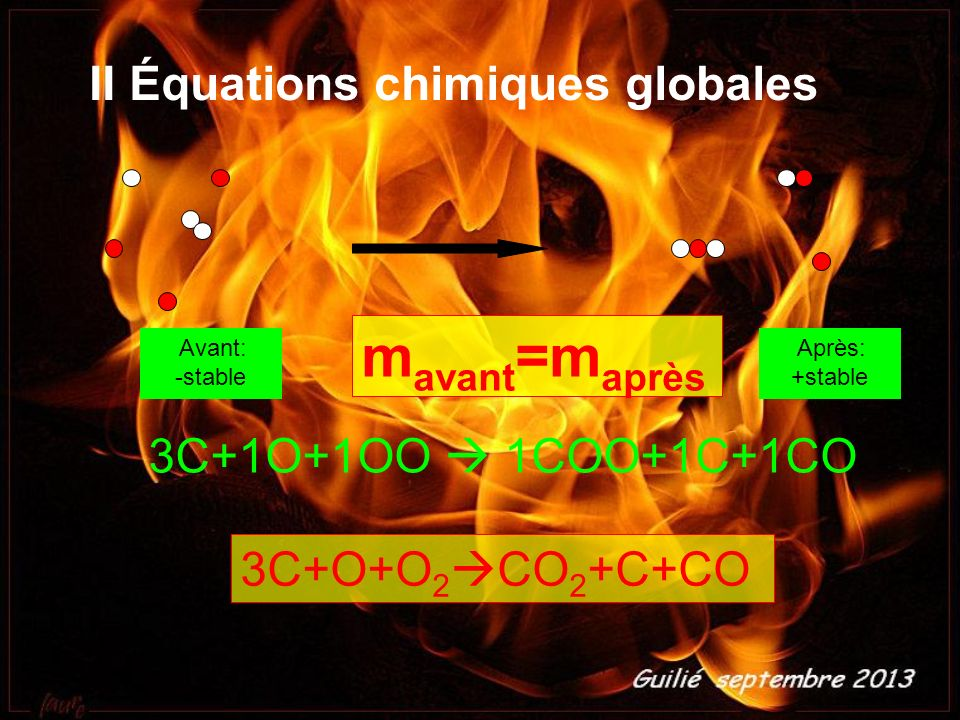 mavant=maprès II Équations chimiques globales 3C+1O+1OO  1COO+1C+1CO