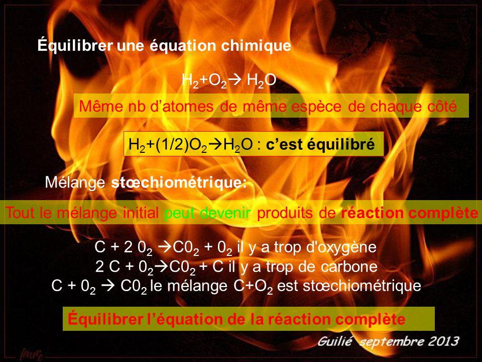 Équilibrer une équation chimique