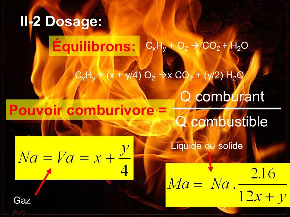 CxHy + (x + y/4) O2 x CO2 + (y/2) H2O
