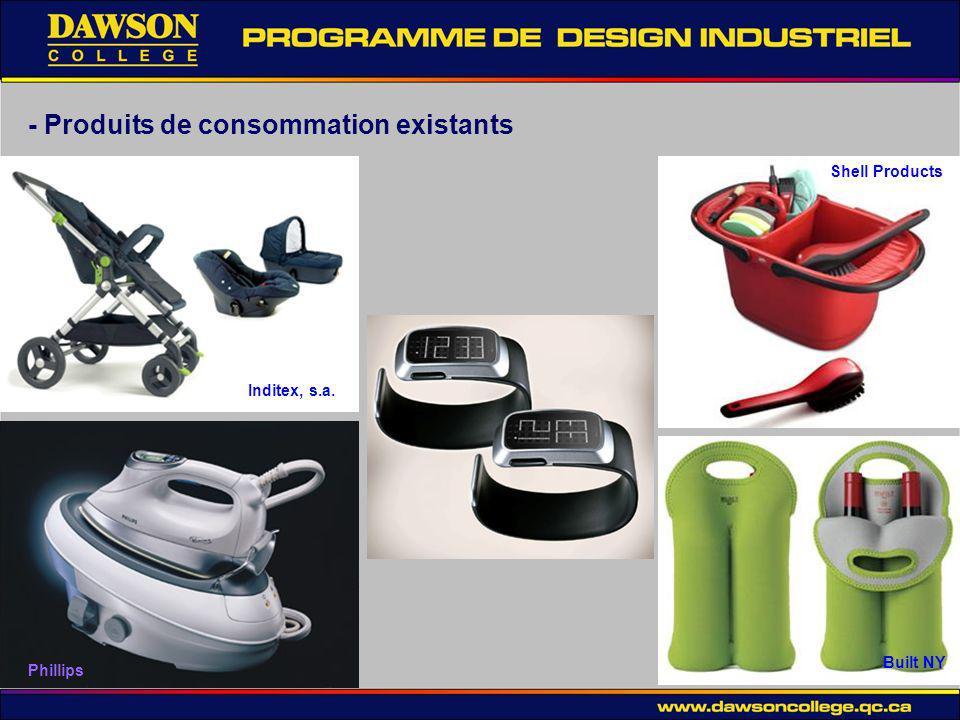 - Produits de consommation existants