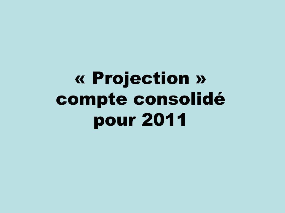 « Projection » compte consolidé pour 2011