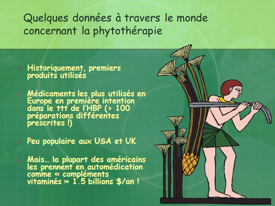 Quelques données à travers le monde concernant la phytothérapie