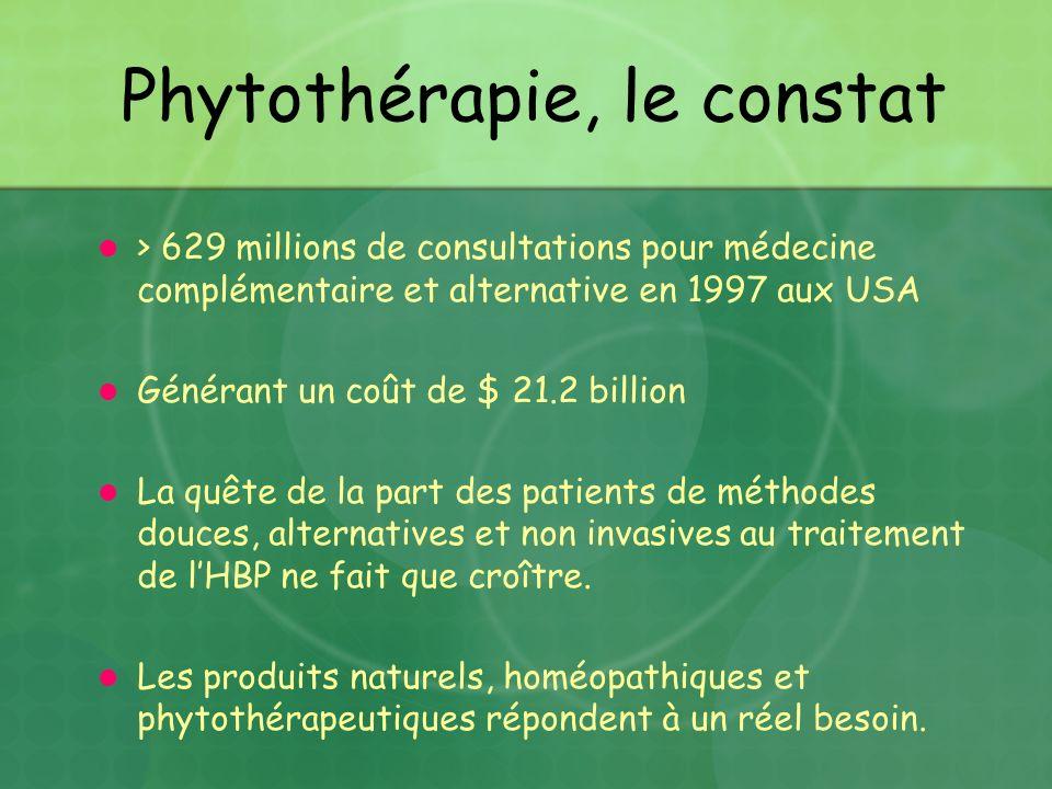 Phytothérapie, le constat