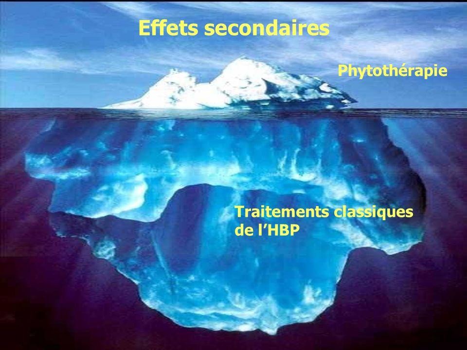 Effets secondaires Phytothérapie Traitements classiques de l'HBP