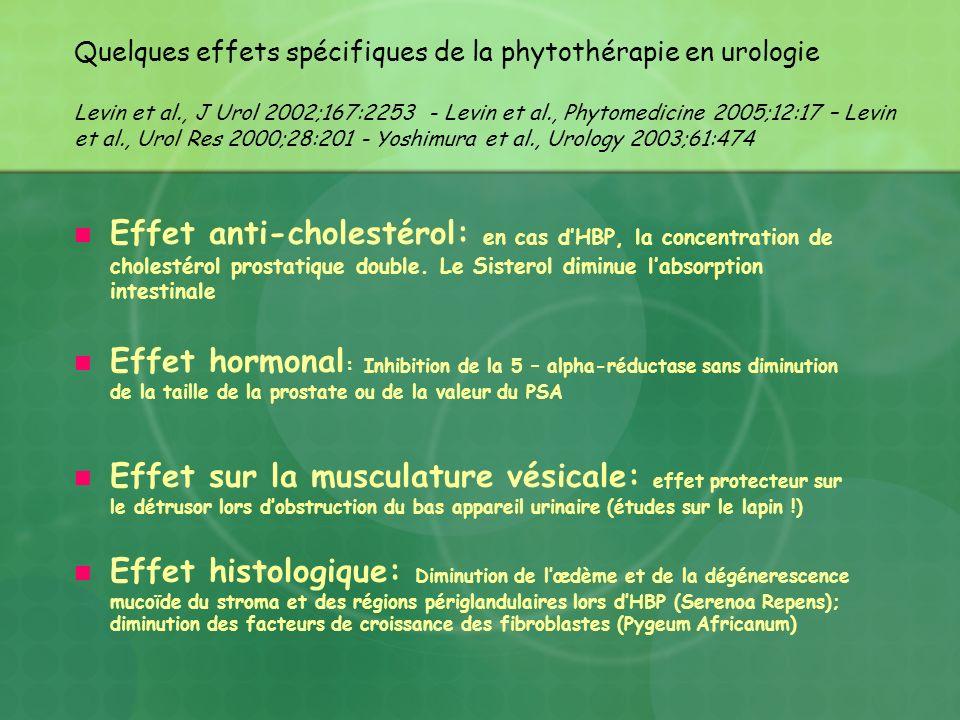 Quelques effets spécifiques de la phytothérapie en urologie Levin et al., J Urol 2002;167:2253 - Levin et al., Phytomedicine 2005;12:17 – Levin et al., Urol Res 2000;28:201 - Yoshimura et al., Urology 2003;61:474