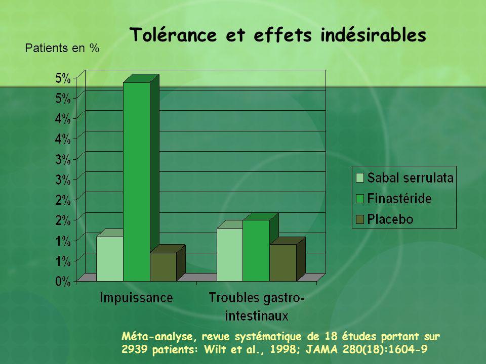 Tolérance et effets indésirables