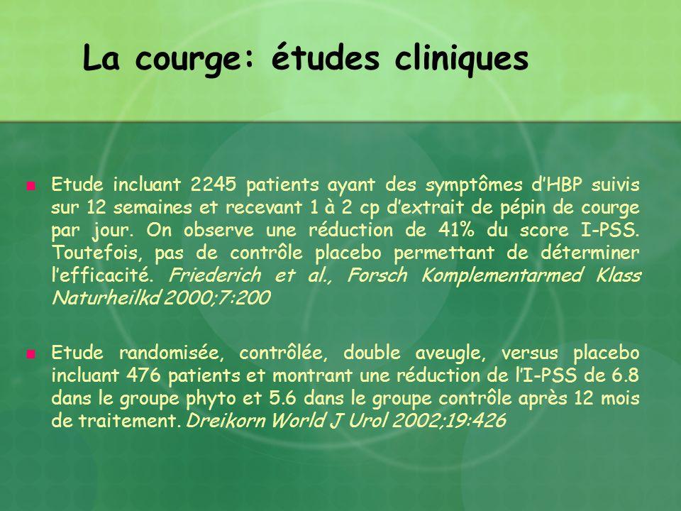 La courge: études cliniques