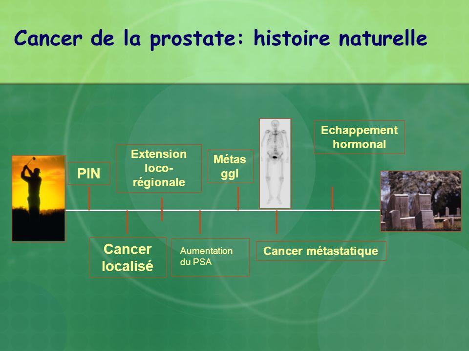 Cancer de la prostate: histoire naturelle