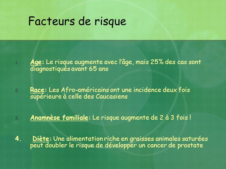 Facteurs de risque Age: Le risque augmente avec l'âge, mais 25% des cas sont diagnostiqués avant 65 ans.