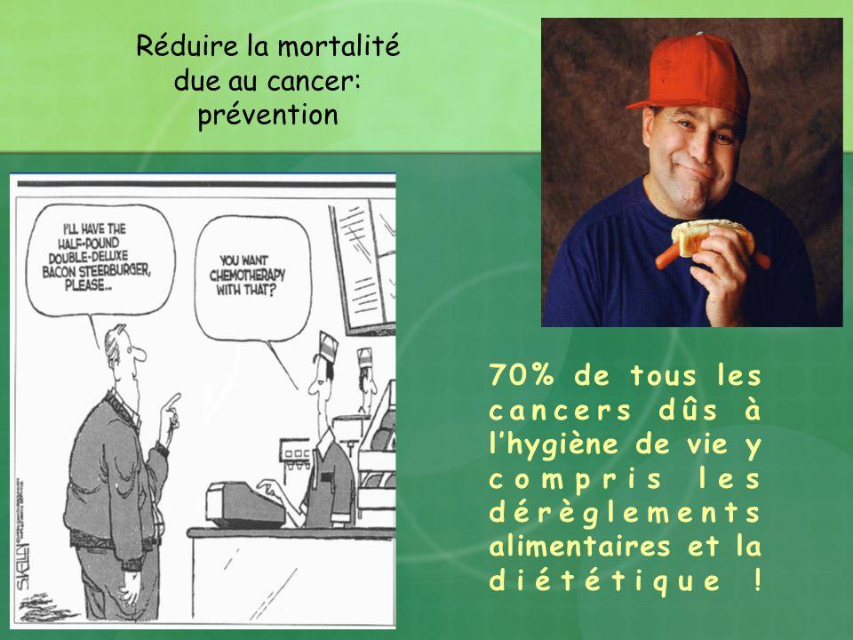 Réduire la mortalité due au cancer: prévention