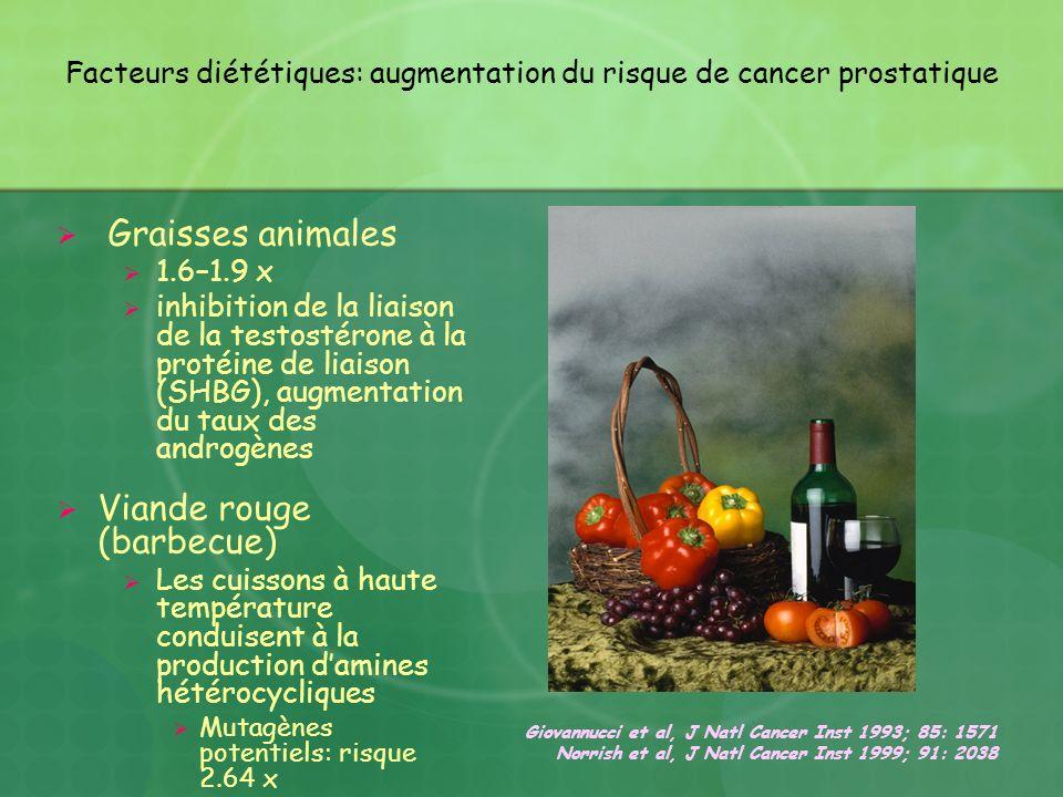 Facteurs diététiques: augmentation du risque de cancer prostatique