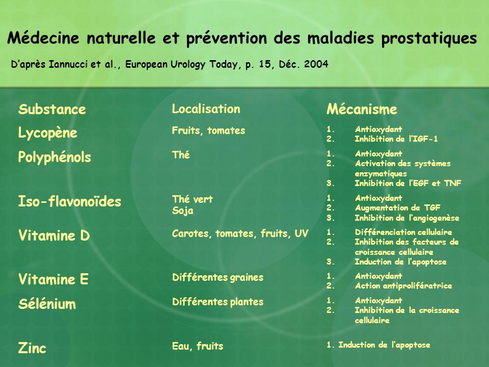 Médecine naturelle et prévention des maladies prostatiques
