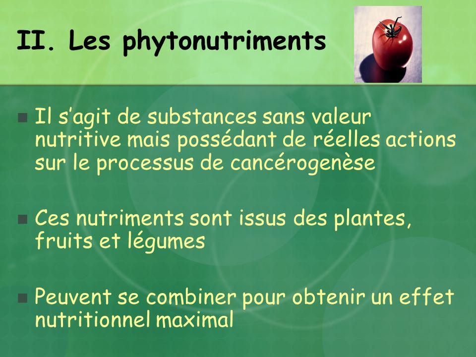 II. Les phytonutriments