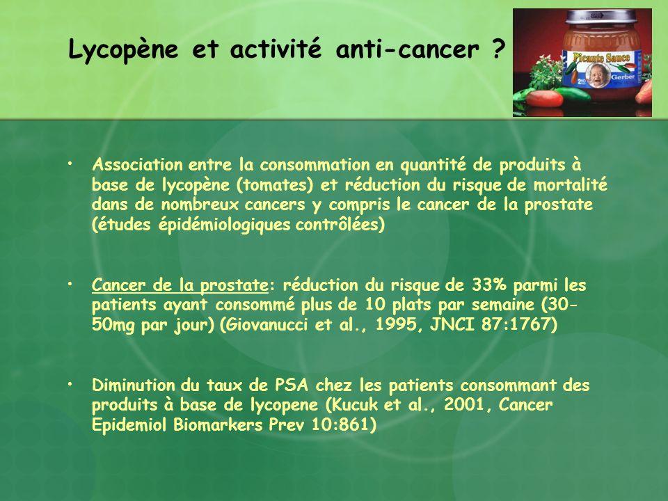Lycopène et activité anti-cancer