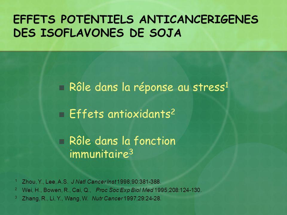 EFFETS POTENTIELS ANTICANCERIGENES DES ISOFLAVONES DE SOJA