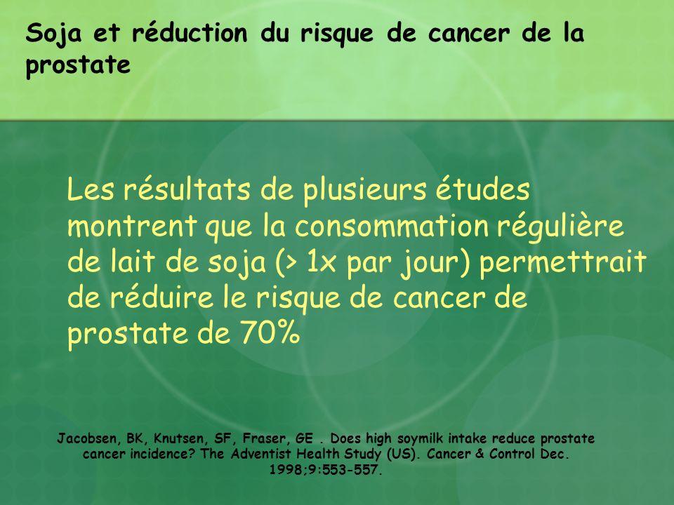 Soja et réduction du risque de cancer de la prostate