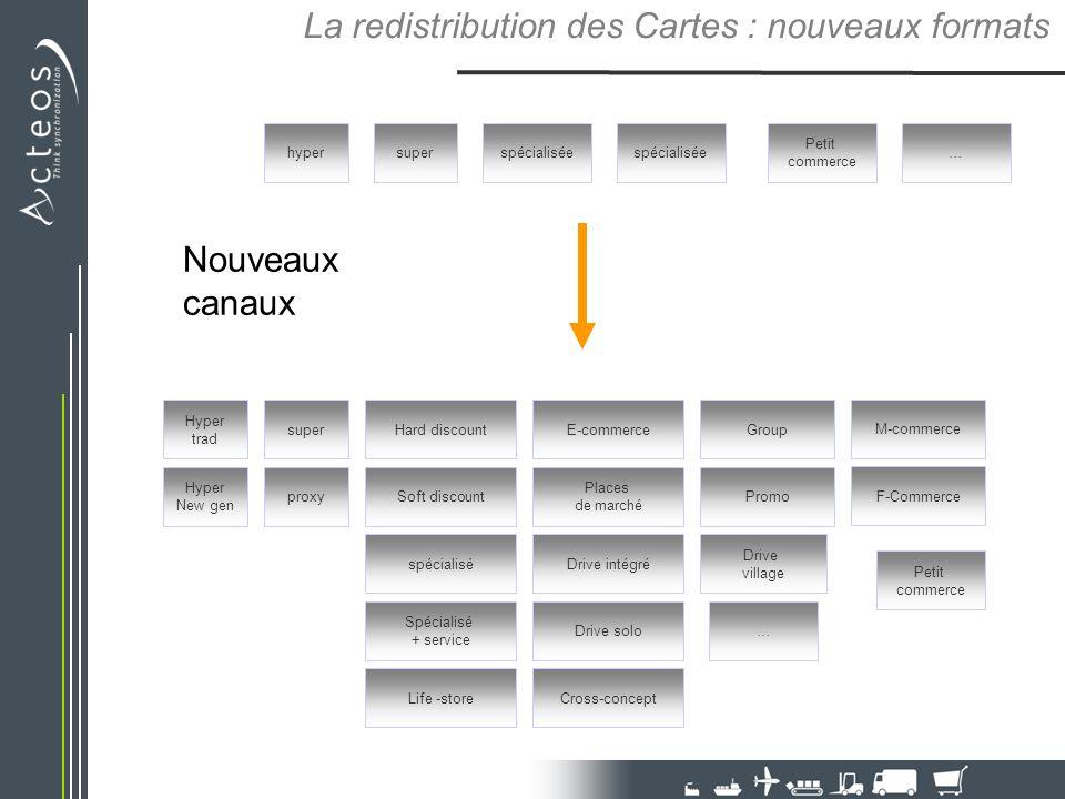 La redistribution des Cartes : nouveaux formats