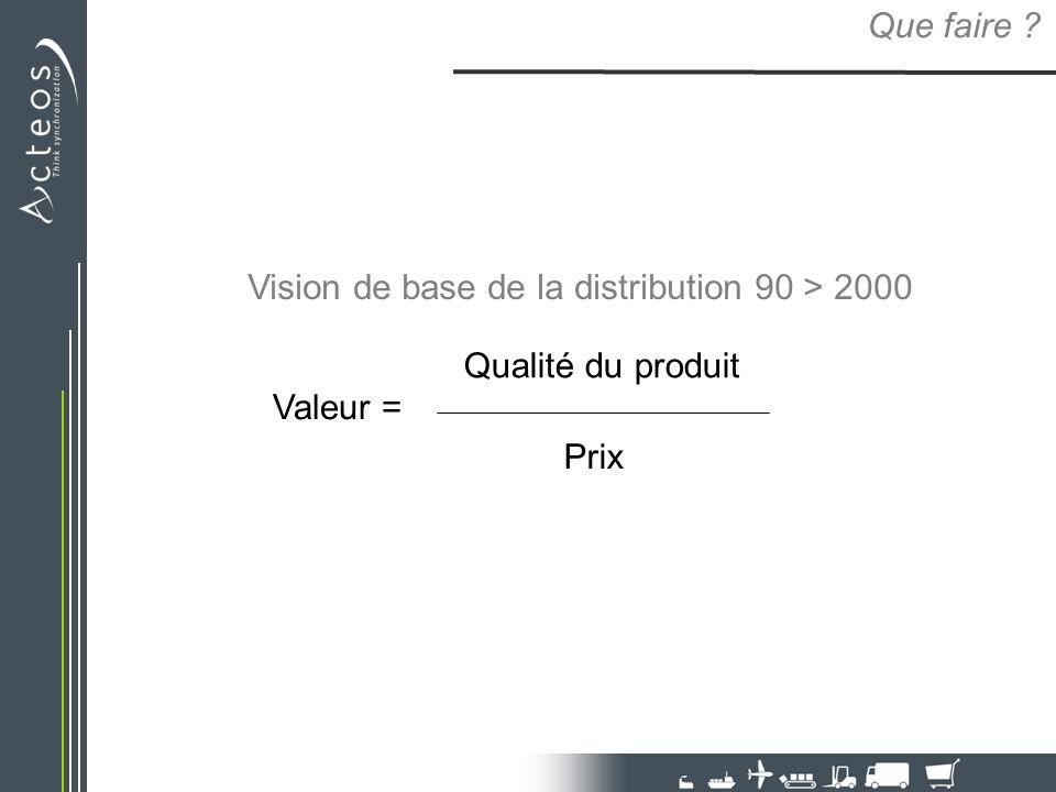 Que faire Vision de base de la distribution 90 > 2000 Qualité du produit Valeur = Prix