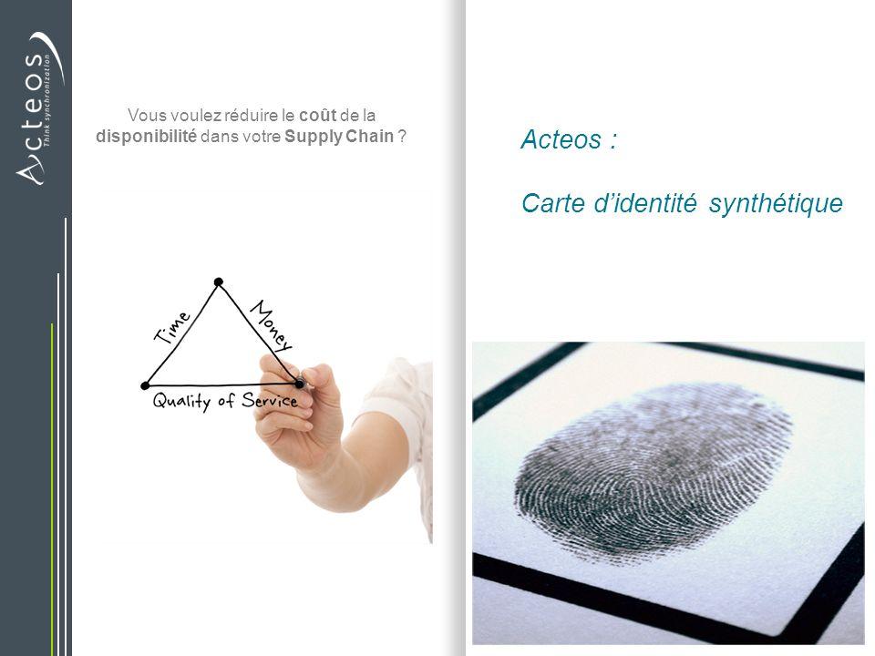 Acteos : Carte d'identité synthétique