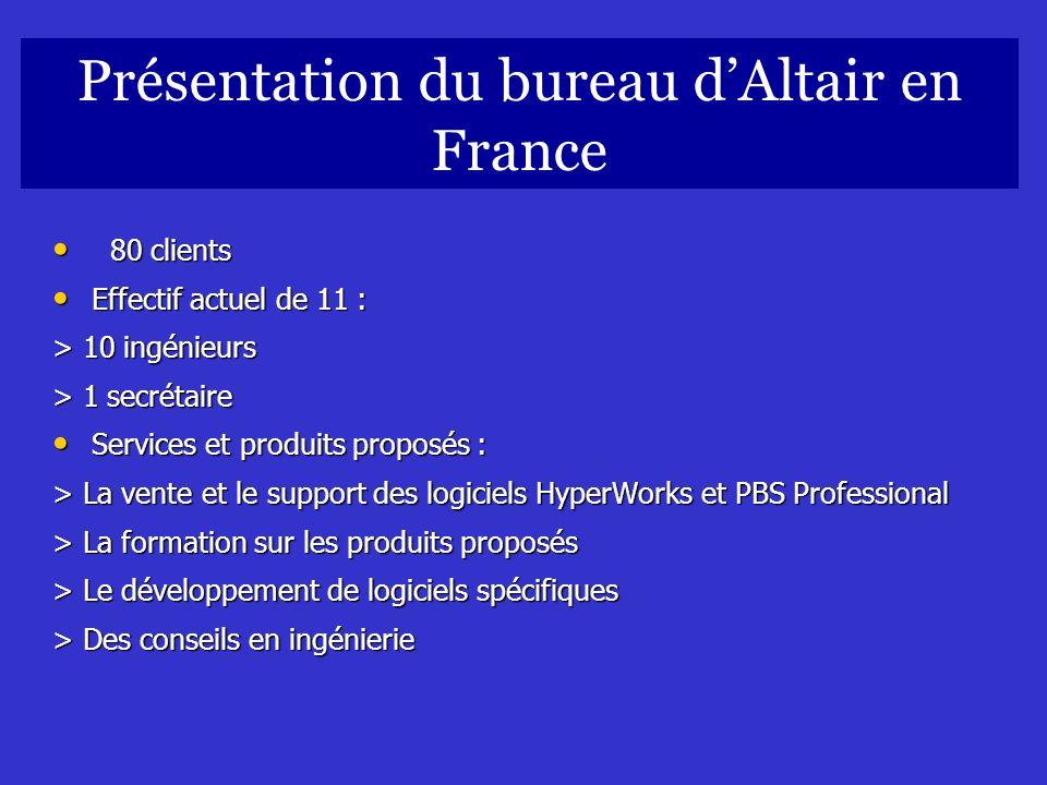 Présentation du bureau d'Altair en France