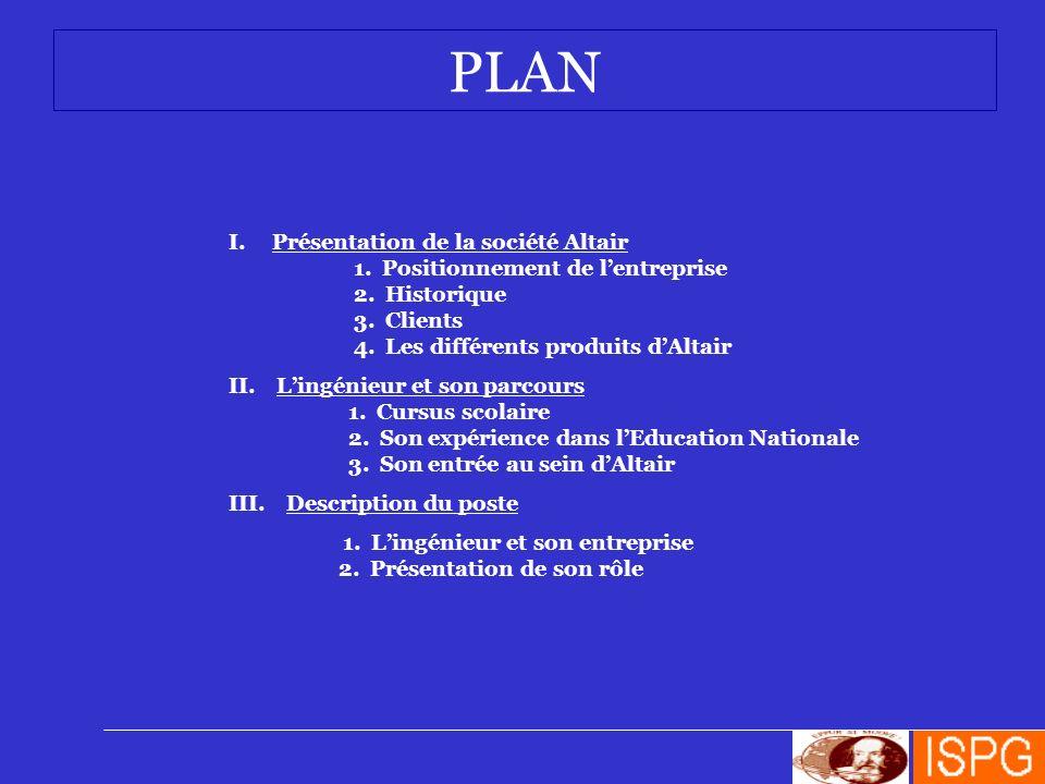 PLAN I. Présentation de la société Altair