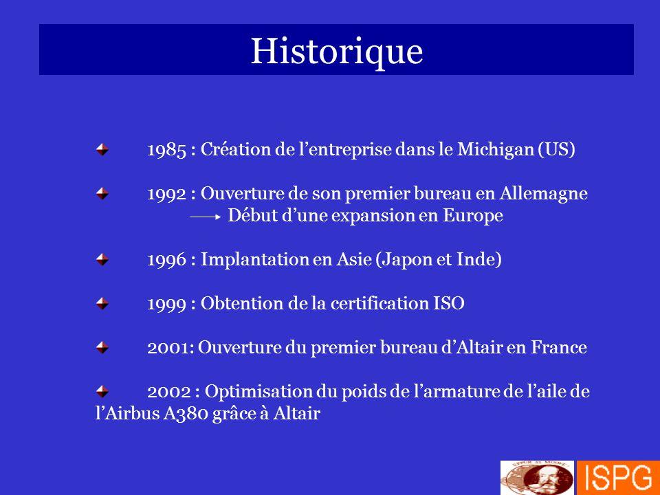 Historique 1985 : Création de l'entreprise dans le Michigan (US)