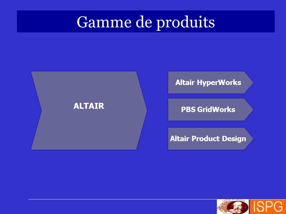 Gamme de produits ALTAIR Altair HyperWorks PBS GridWorks
