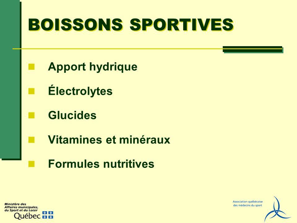 BOISSONS SPORTIVES Apport hydrique Électrolytes Glucides