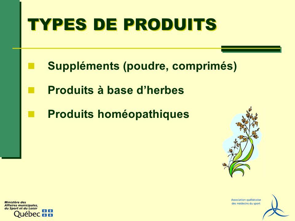 TYPES DE PRODUITS Suppléments (poudre, comprimés)