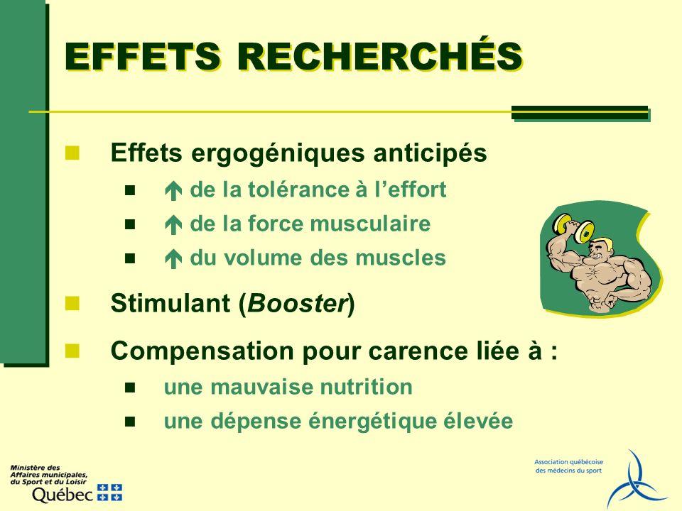 EFFETS RECHERCHÉS Effets ergogéniques anticipés Stimulant (Booster)