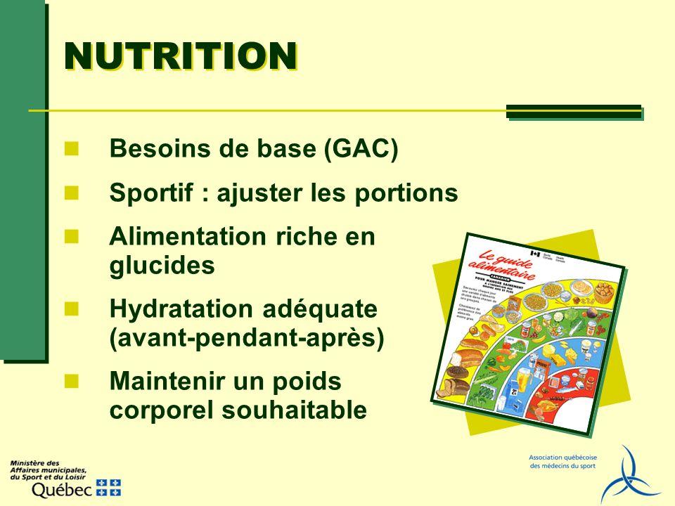 NUTRITION Besoins de base (GAC) Sportif : ajuster les portions