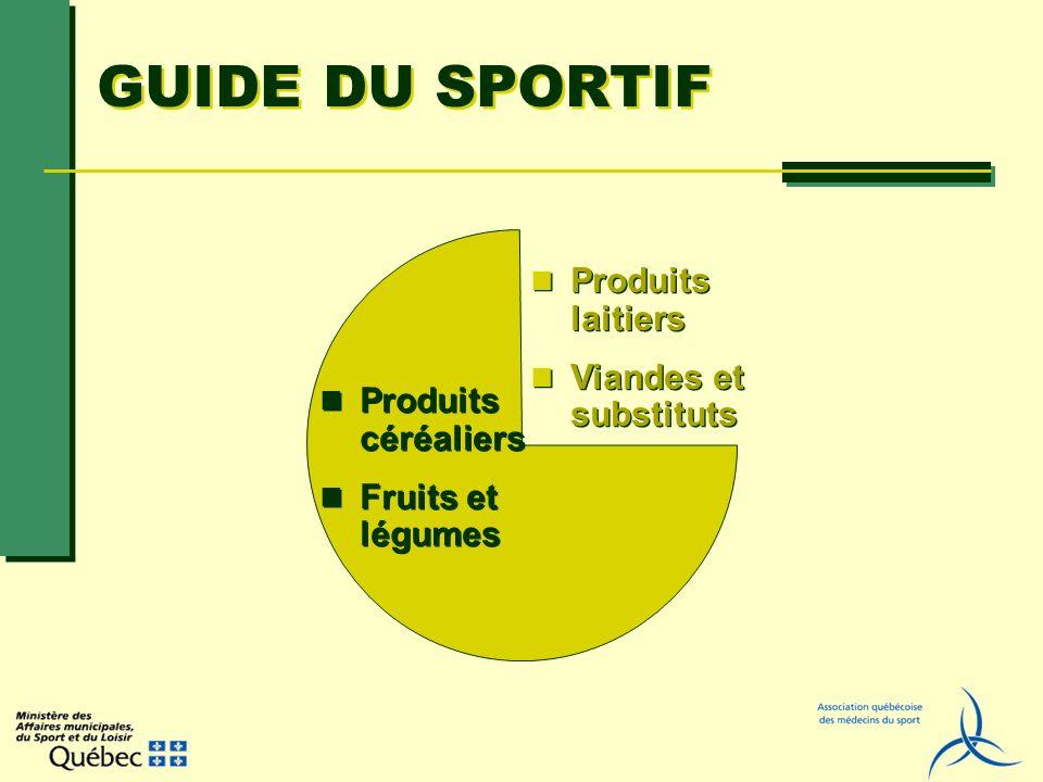 GUIDE DU SPORTIF Produits laitiers Viandes et substituts