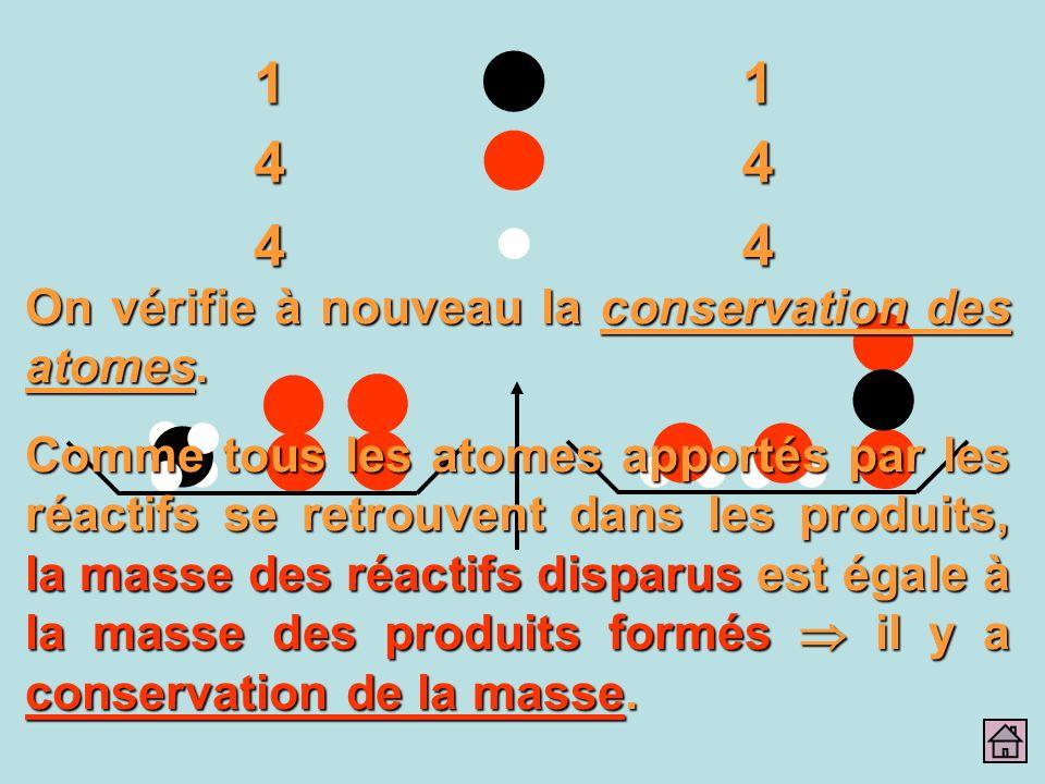 1 4 On vérifie à nouveau la conservation des atomes.