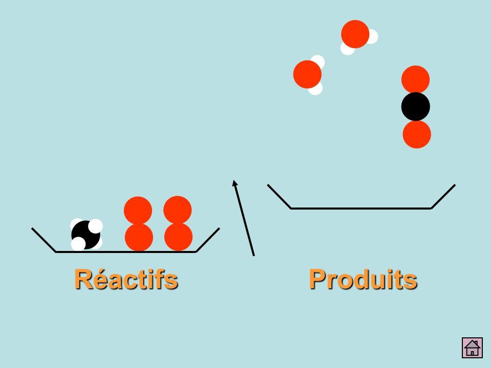 Réactifs Produits