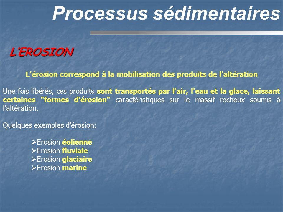 L érosion correspond à la mobilisation des produits de l altération