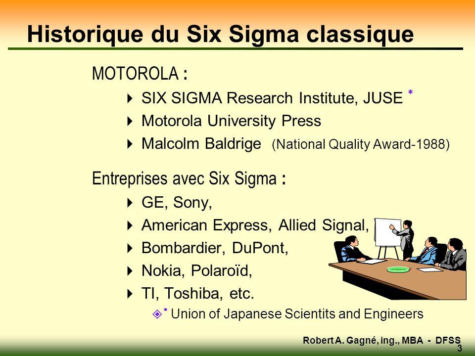 Historique du Six Sigma classique