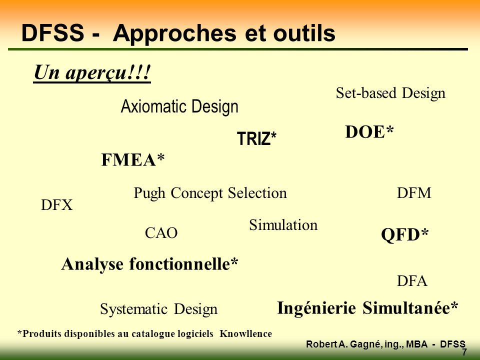 DFSS - Approches et outils