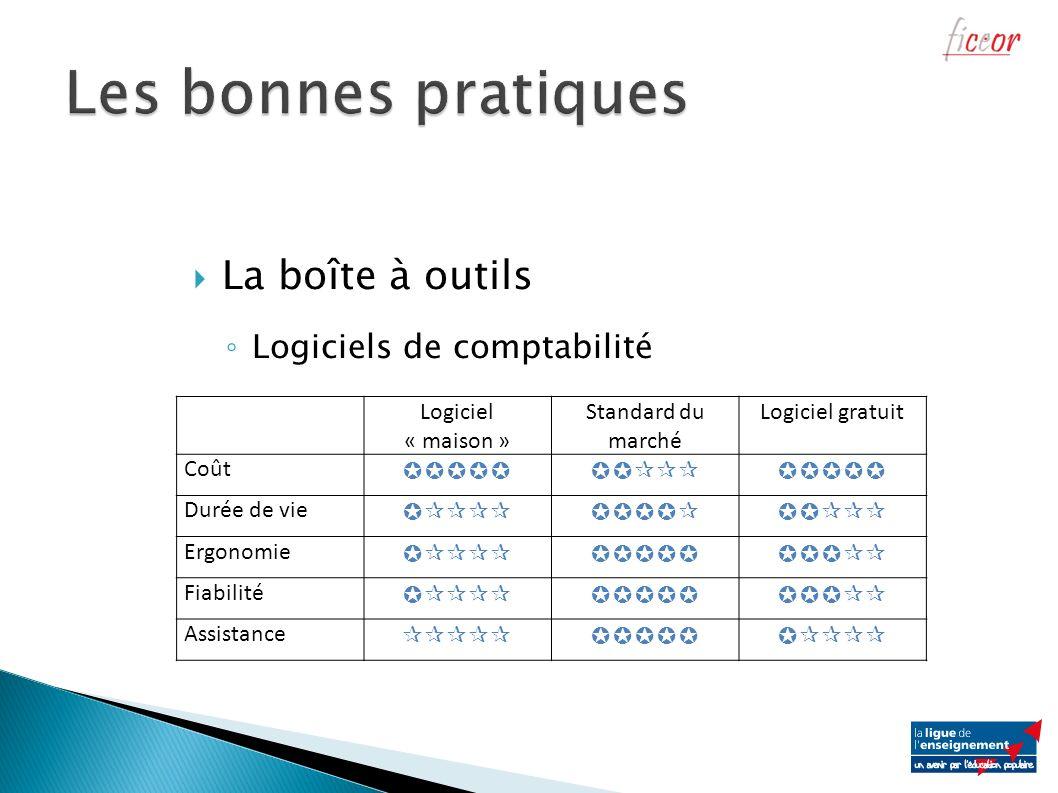 Les bonnes pratiques La boîte à outils Logiciels de comptabilité