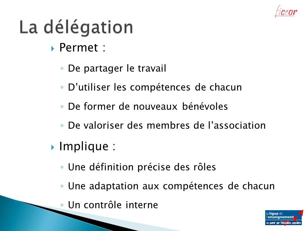 La délégation Permet : Implique : De partager le travail
