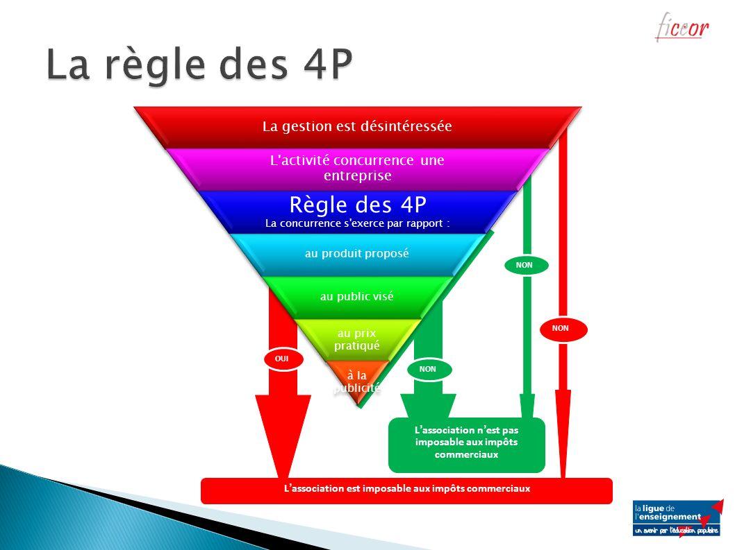 La règle des 4P Règle des 4P La gestion est désintéressée