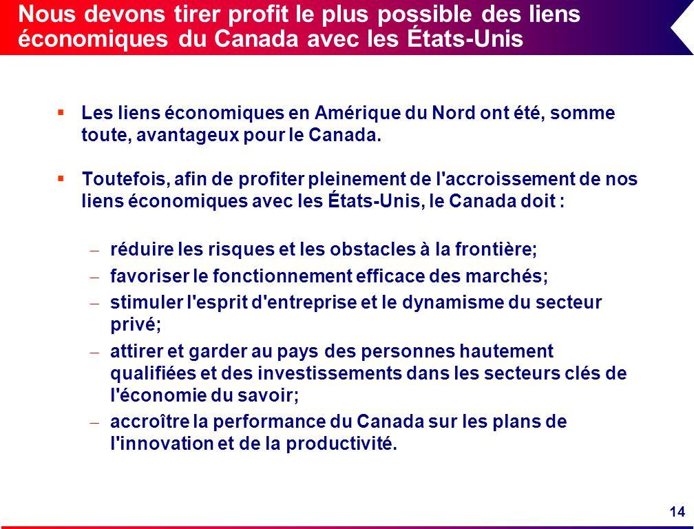 Nous devons tirer profit le plus possible des liens économiques du Canada avec les États-Unis