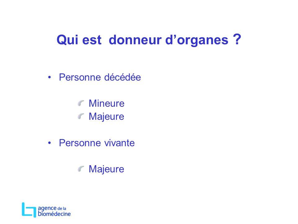 Qui est donneur d'organes