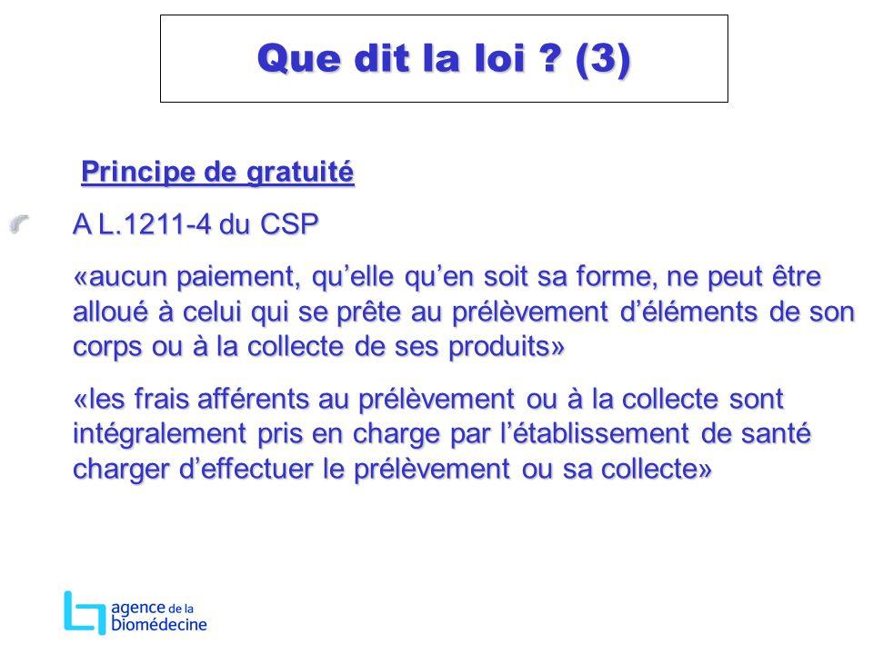 Que dit la loi (3) Principe de gratuité A L.1211-4 du CSP