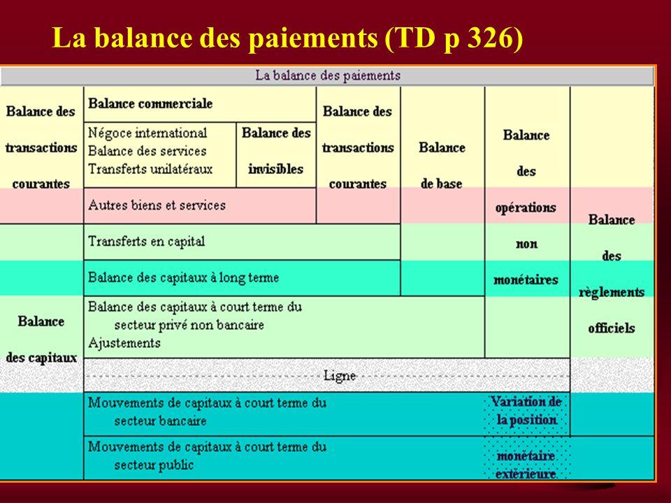 La balance des paiements (TD p 326)