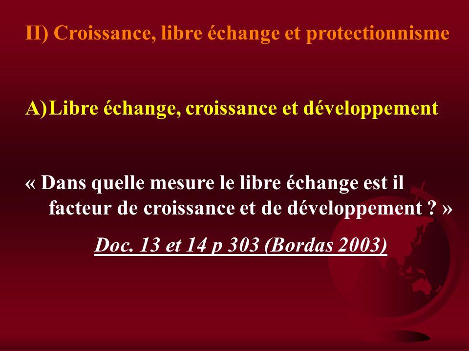 II) Croissance, libre échange et protectionnisme