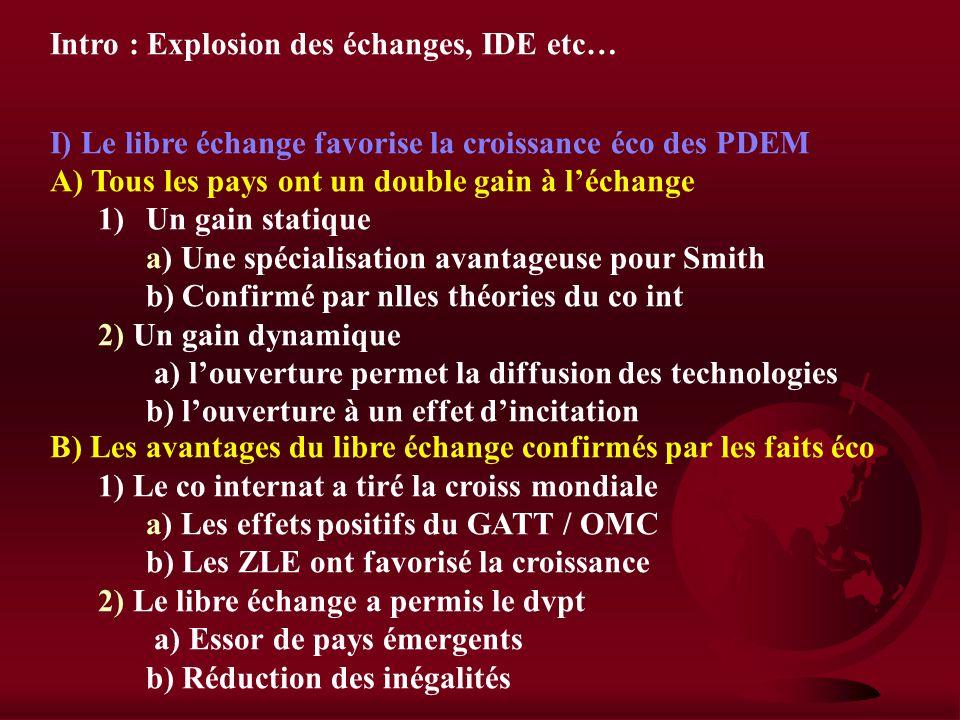 Intro : Explosion des échanges, IDE etc…