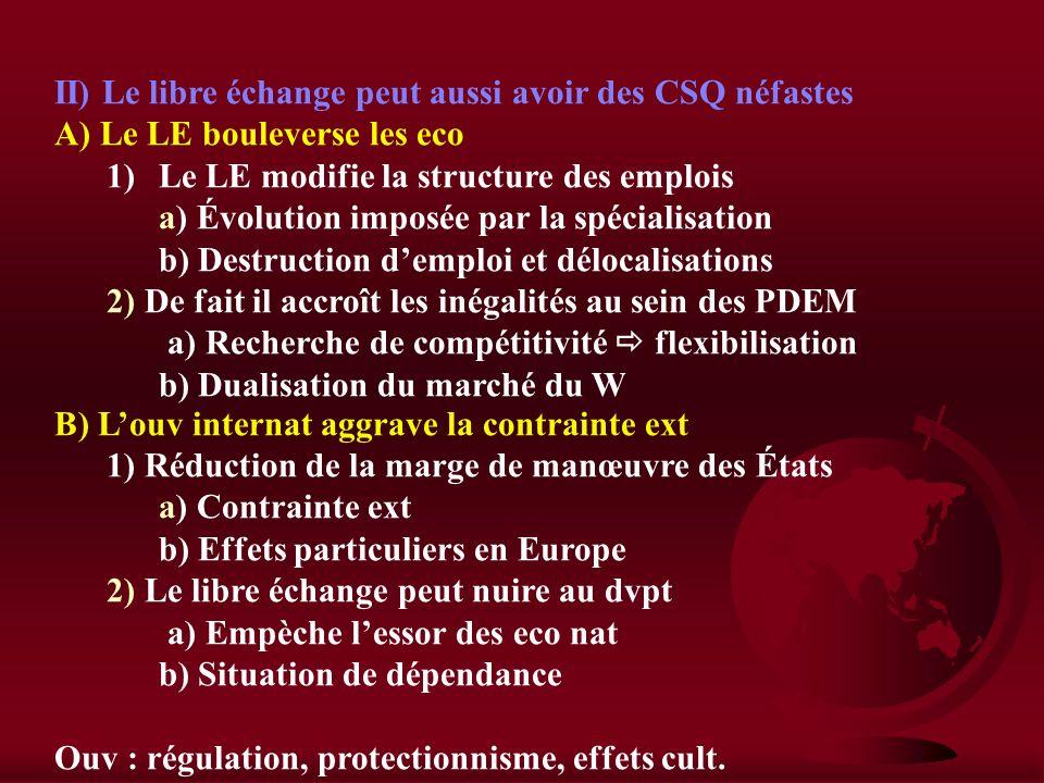 II) Le libre échange peut aussi avoir des CSQ néfastes