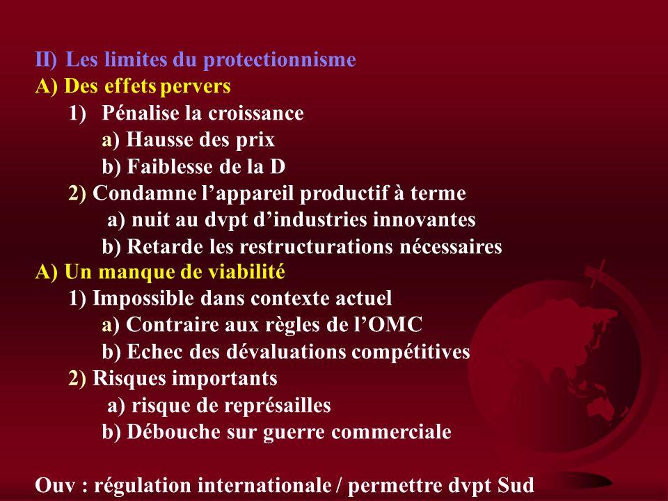 II) Les limites du protectionnisme