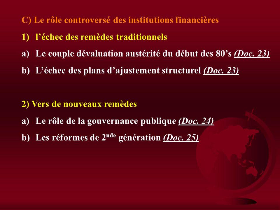 C) Le rôle controversé des institutions financières